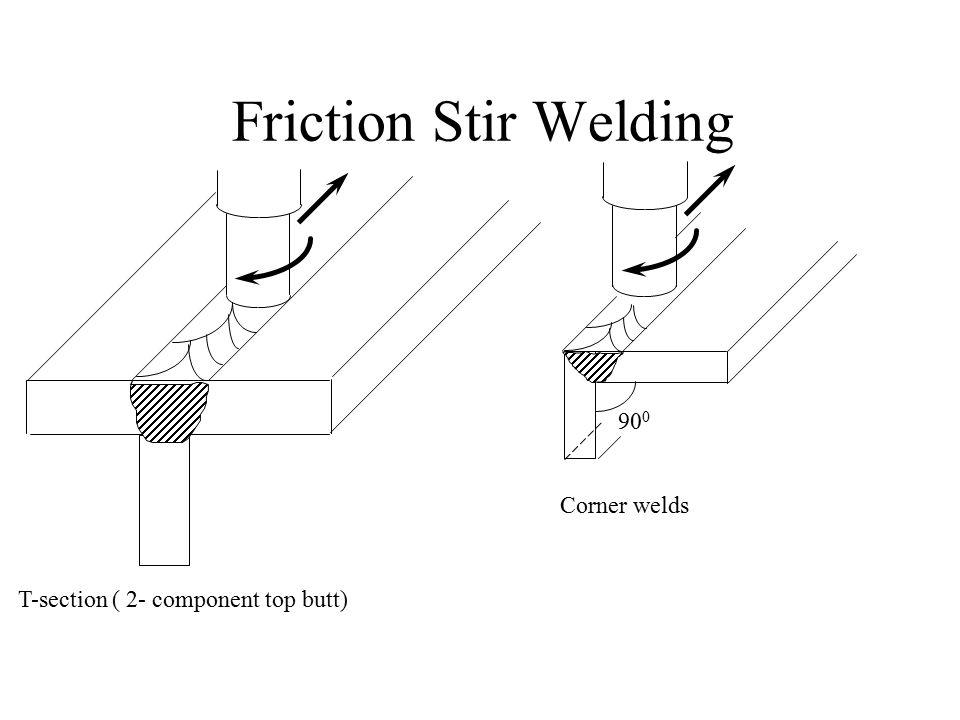 Friction Stir Welding 90 0 Corner welds T-section ( 2- component top butt)