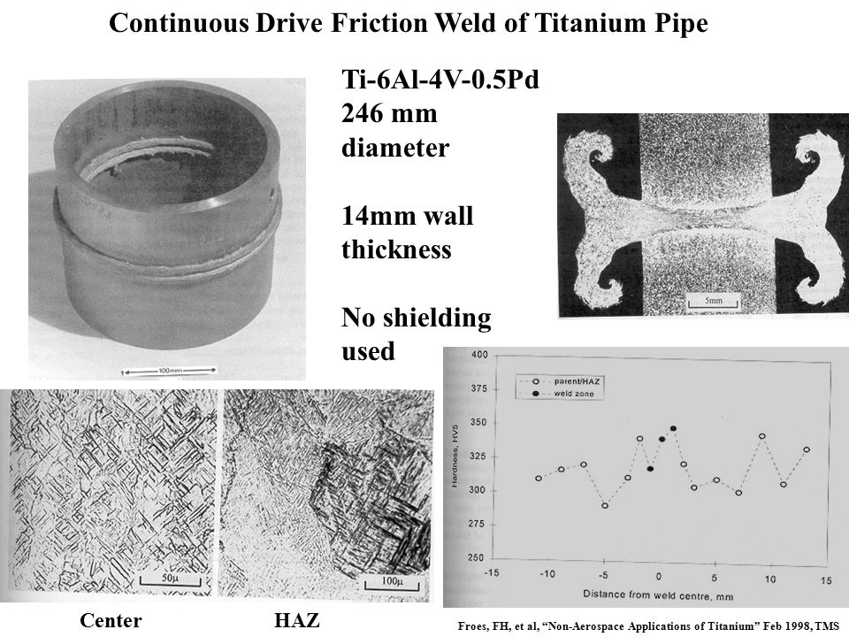 """Continuous Drive Friction Weld of Titanium Pipe Ti-6Al-4V-0.5Pd 246 mm diameter 14mm wall thickness No shielding used Center HAZ Froes, FH, et al, """"No"""