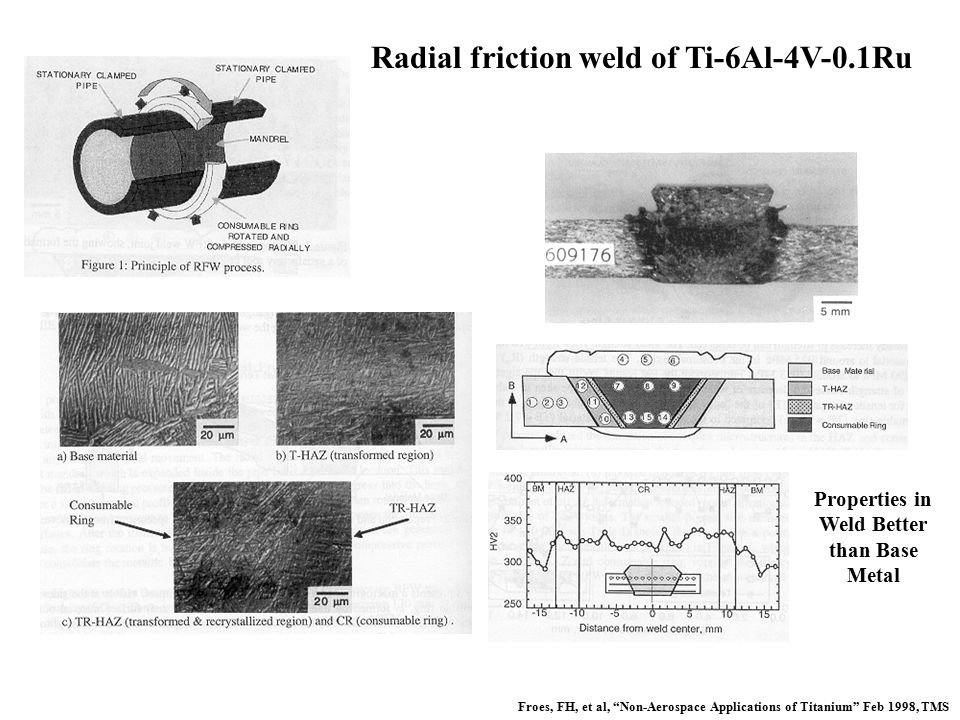 """Radial friction weld of Ti-6Al-4V-0.1Ru Froes, FH, et al, """"Non-Aerospace Applications of Titanium"""" Feb 1998, TMS Properties in Weld Better than Base M"""