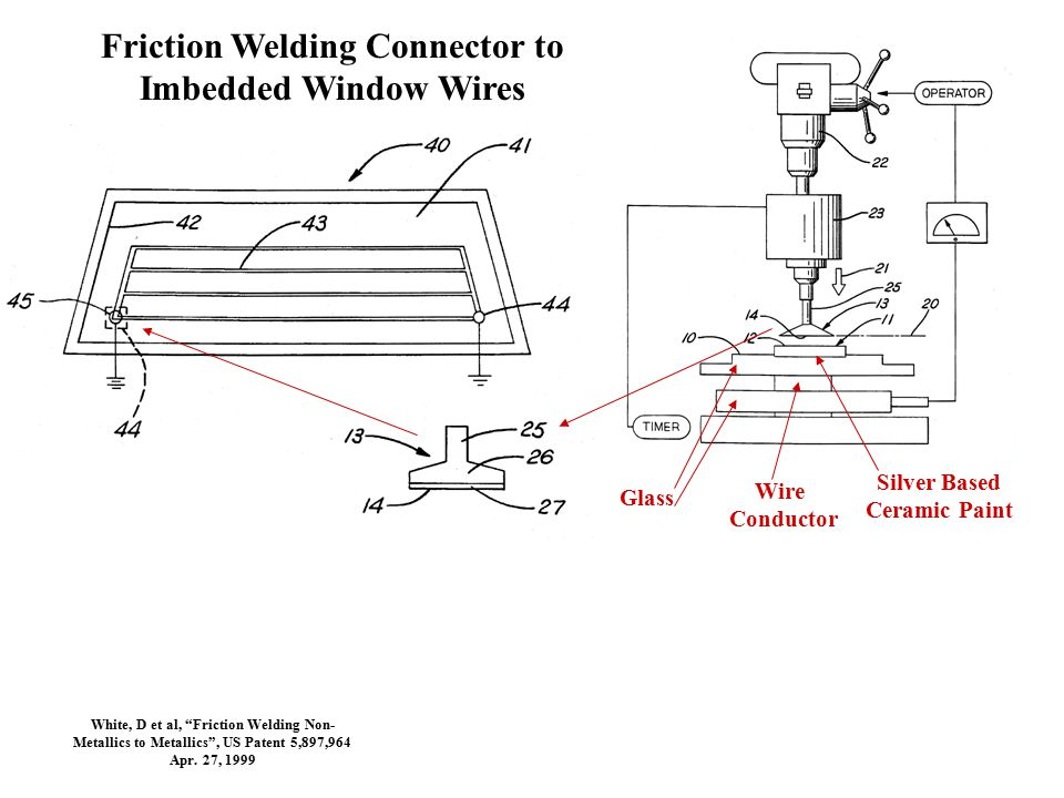 """Friction Welding Connector to Imbedded Window Wires White, D et al, """"Friction Welding Non- Metallics to Metallics"""", US Patent 5,897,964 Apr. 27, 1999"""