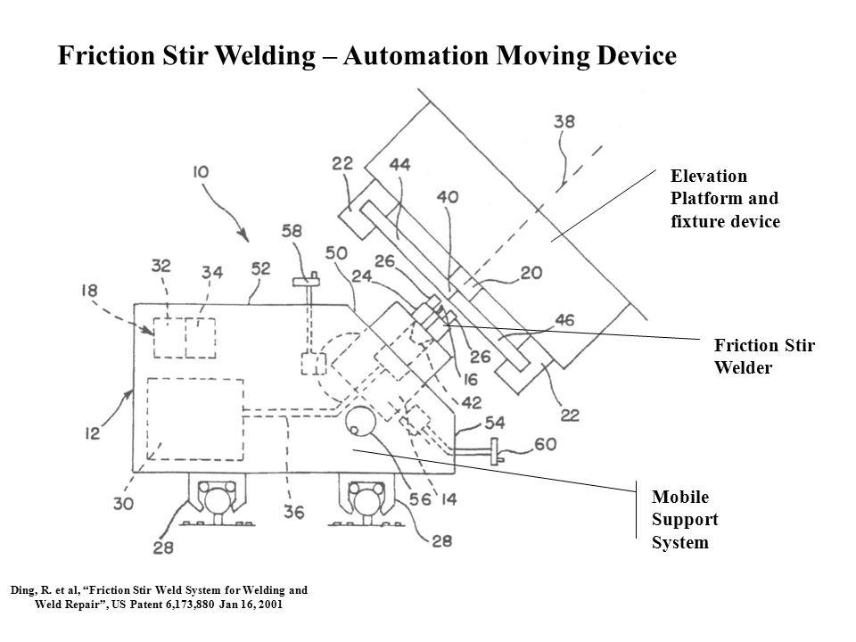 """Friction Stir Welding – Automation Moving Device Elevation Platform and fixture device Friction Stir Welder Mobile Support System Ding, R. et al, """"Fri"""