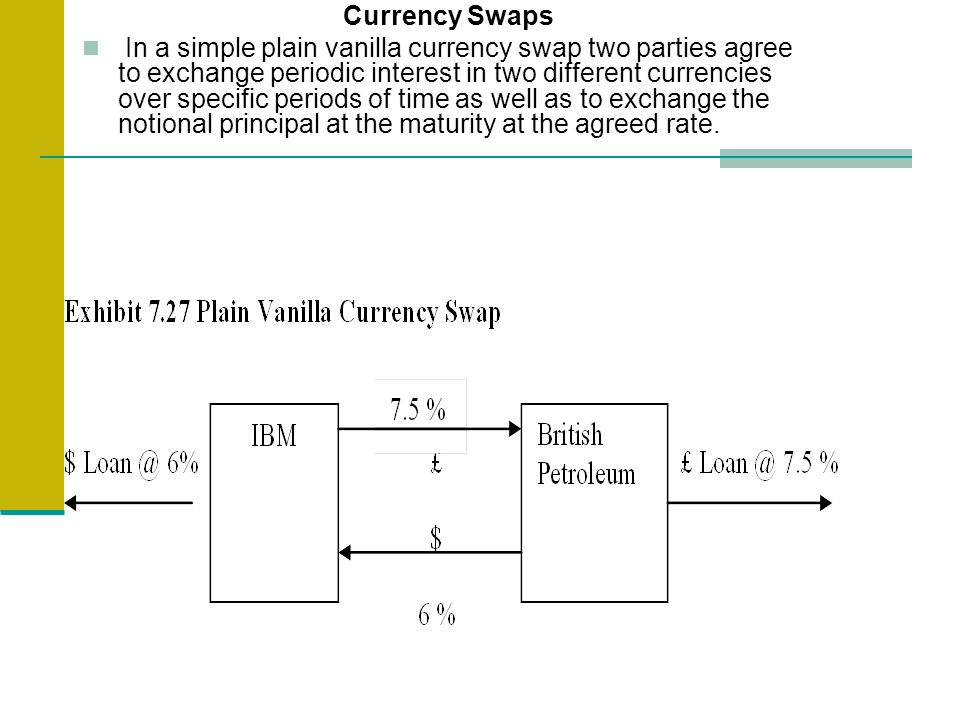 Currency Swaps In a simple plain vanilla currency swap two parties agree to exchange periodic interest in two different currencies over specific periods of time as well as to exchange the notional principal at the maturity at the agreed rate.