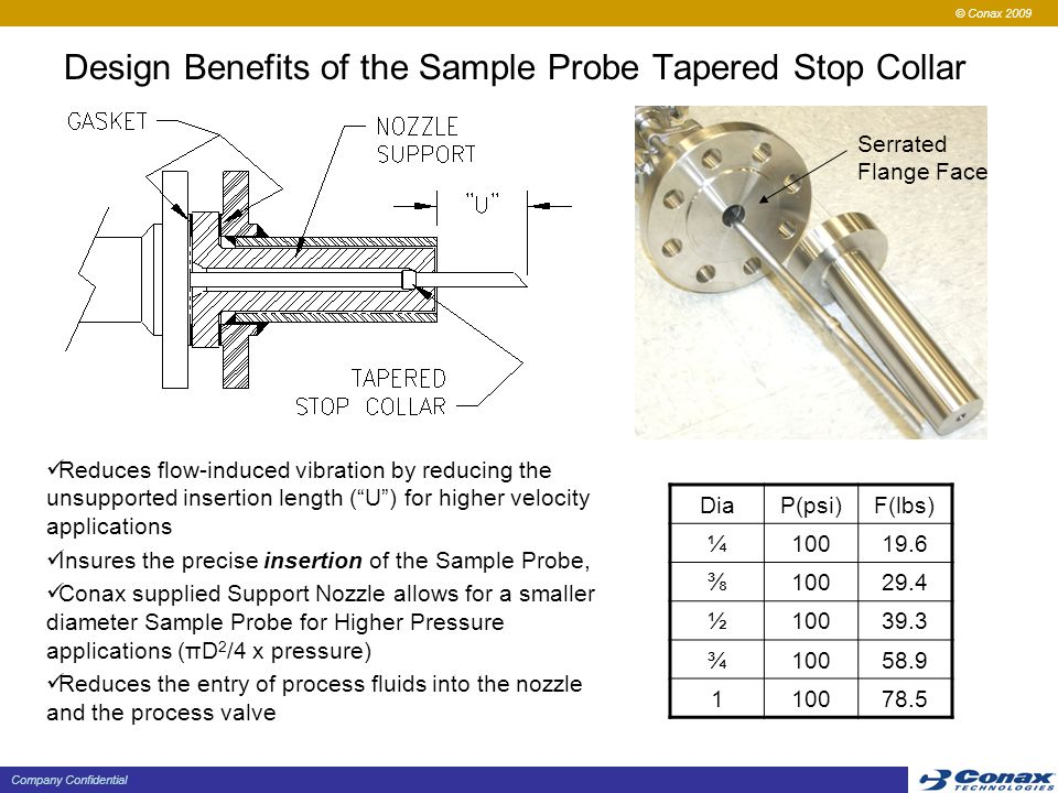 © Conax 2009 Company Confidential Design Benefits of the Sample Probe Tapered Stop Collar Reduces flow-induced vibration by reducing the unsupported insertion length ( U ) for higher velocity applications Insures the precise insertion of the Sample Probe, Conax supplied Support Nozzle allows for a smaller diameter Sample Probe for Higher Pressure applications (πD 2 /4 x pressure) Reduces the entry of process fluids into the nozzle and the process valve DiaP(psi)F(lbs) ¼10019.6 ⅜10029.4 ½10039.3 ¾10058.9 110078.5 Serrated Flange Face