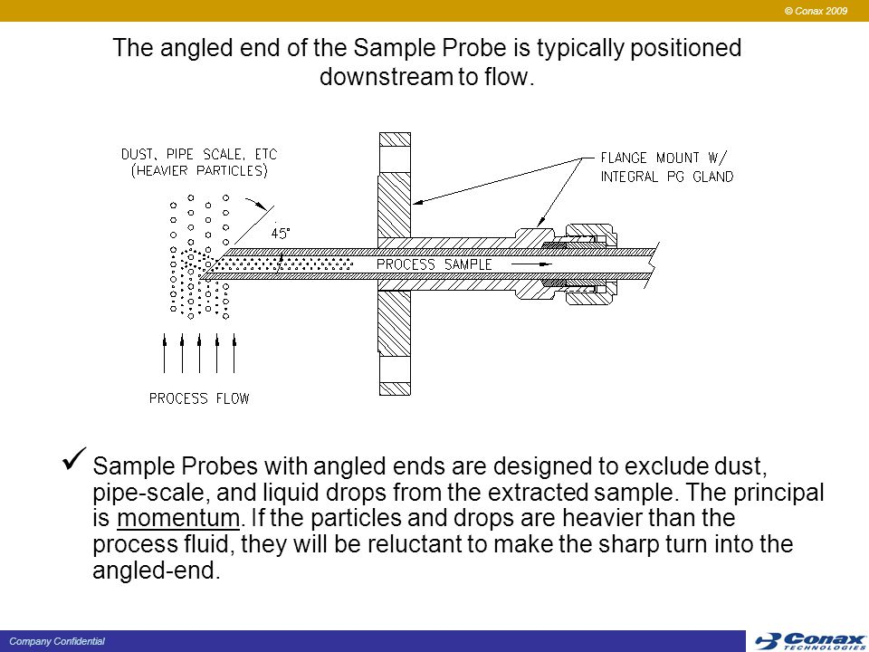 © Conax 2009 Company Confidential The angled end of the Sample Probe is typically positioned downstream to flow. Sample Probes with angled ends are de