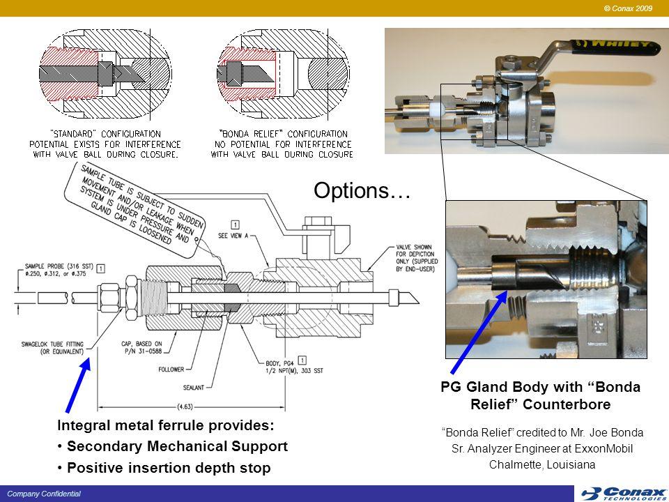 © Conax 2009 Company Confidential PG Gland Body with Bonda Relief Counterbore Bonda Relief credited to Mr.