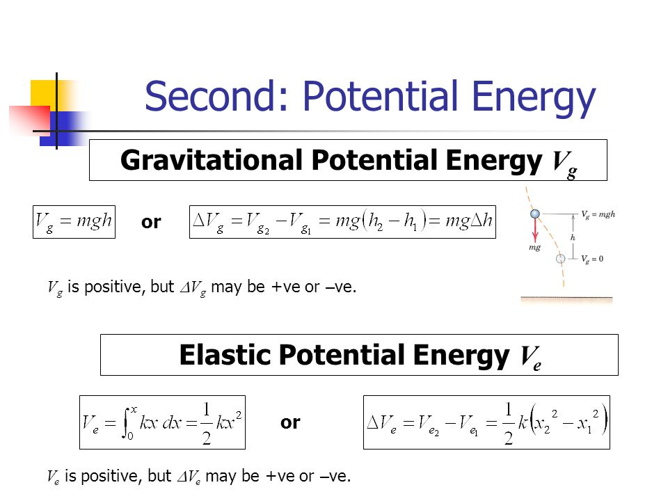 Second: Potential Energy Gravitational Potential Energy V g Elastic Potential Energy V e or V g is positive, but  V g may be +ve or – ve.