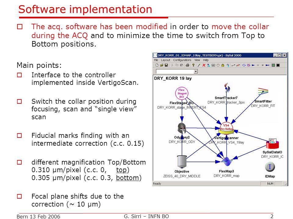Bern 13 Feb 2006 G. Sirri – INFN BO2 Software implementation  The acq.