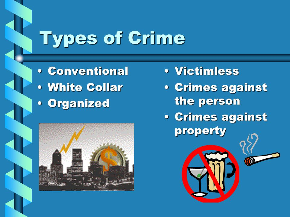 Types of Crime ConventionalConventional White CollarWhite Collar OrganizedOrganized Victimless Crimes against the person Crimes against property