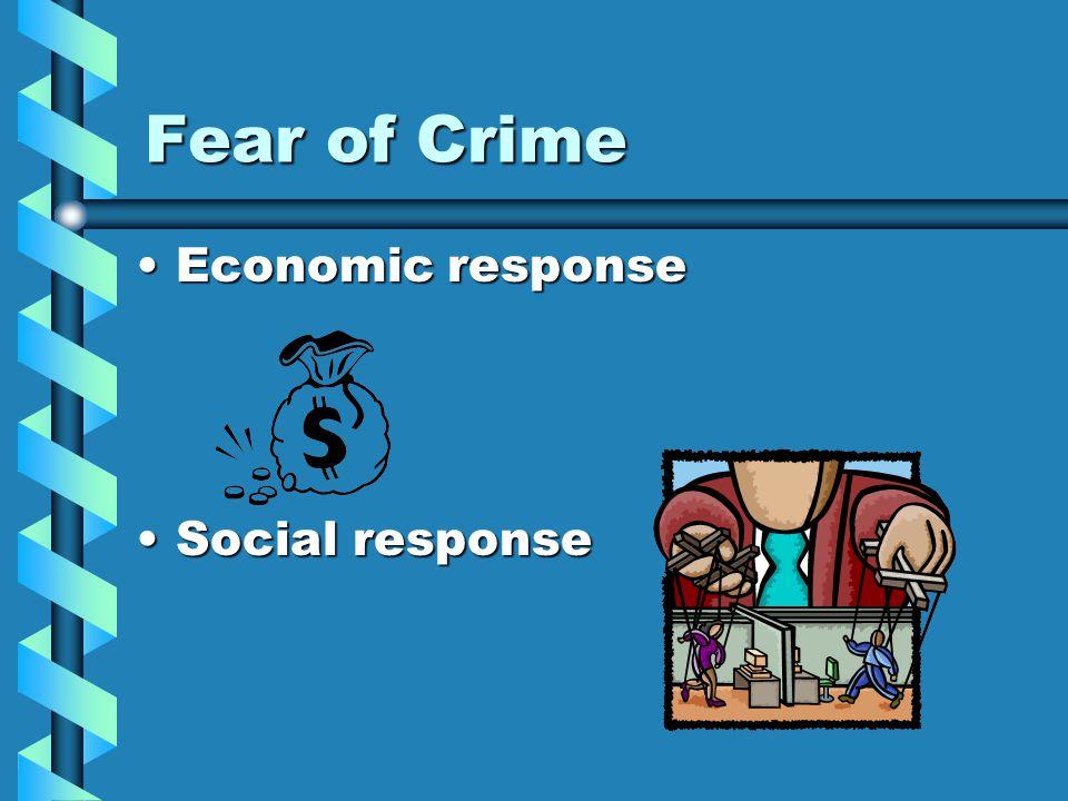 Fear of Crime Economic responseEconomic response Social responseSocial response