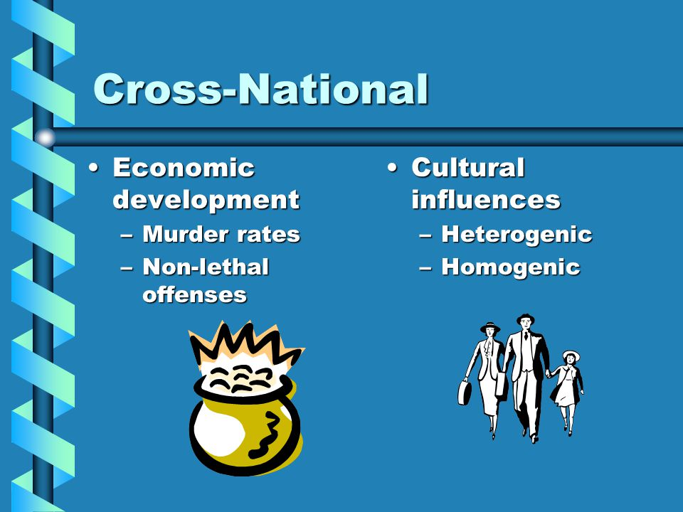 Cross-National Economic developmentEconomic development –Murder rates –Non-lethal offenses Cultural influences –Heterogenic –Homogenic