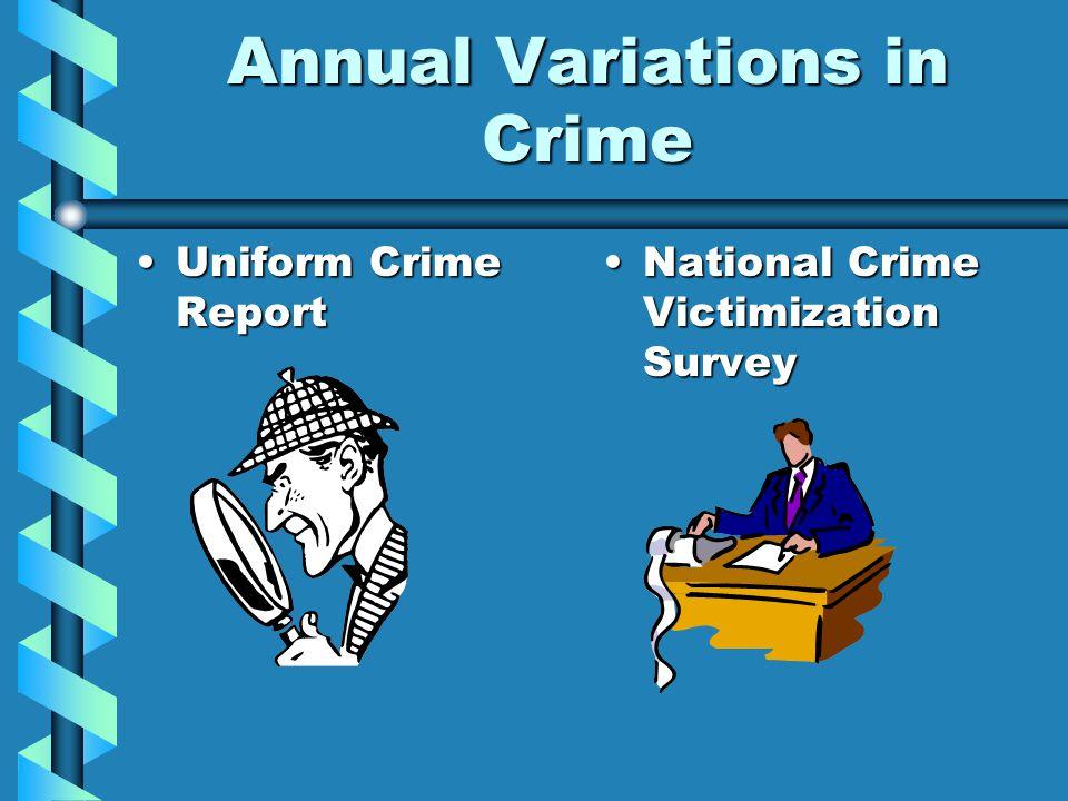 Annual Variations in Crime Uniform Crime ReportUniform Crime Report National Crime Victimization Survey