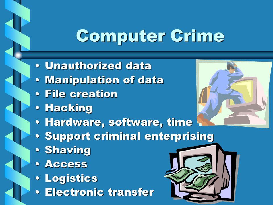 Computer Crime Unauthorized dataUnauthorized data Manipulation of dataManipulation of data File creationFile creation HackingHacking Hardware, softwar