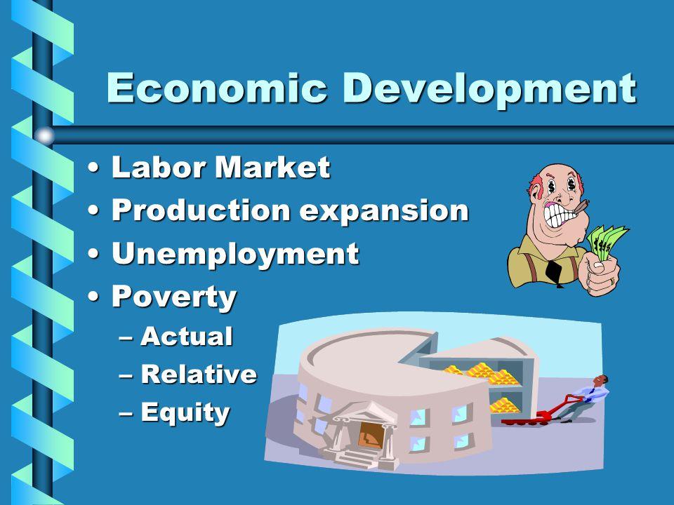 Economic Development Labor MarketLabor Market Production expansionProduction expansion UnemploymentUnemployment PovertyPoverty –Actual –Relative –Equi