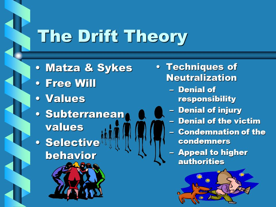 The Drift Theory Matza & SykesMatza & Sykes Free WillFree Will ValuesValues Subterranean valuesSubterranean values Selective behaviorSelective behavior Techniques of Neutralization –Denial of responsibility –Denial of injury –Denial of the victim –Condemnation of the condemners –Appeal to higher authorities