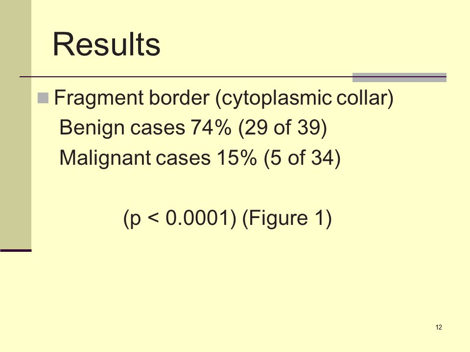 12 Results Fragment border (cytoplasmic collar) Benign cases 74% (29 of 39) Malignant cases 15% (5 of 34) (p < 0.0001) (Figure 1)