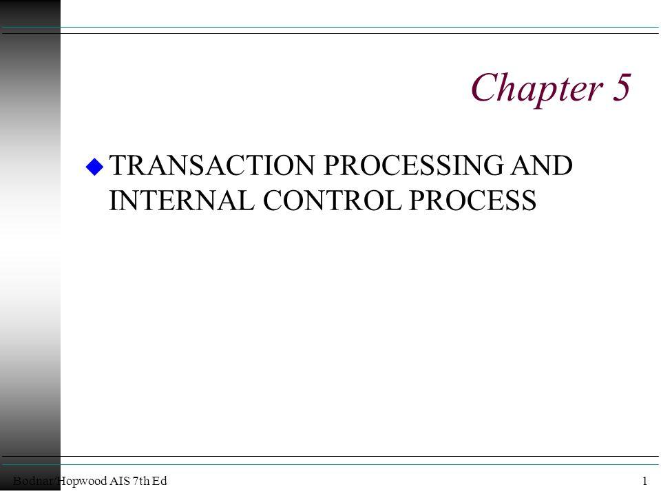 Bodnar/Hopwood AIS 7th Ed32 Transaction Processing Controls u General controls affect all transaction processing.