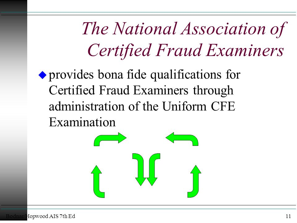 Bodnar/Hopwood AIS 7th Ed11 The National Association of Certified Fraud Examiners u provides bona fide qualifications for Certified Fraud Examiners th