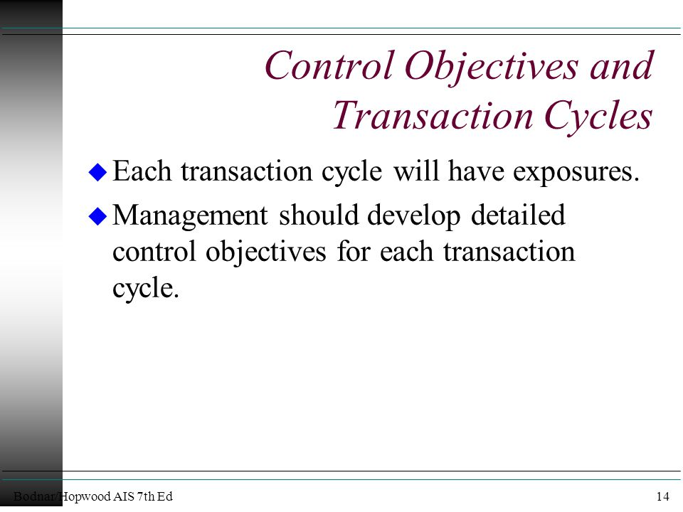 Bodnar/Hopwood AIS 7th Ed14 Control Objectives and Transaction Cycles u Each transaction cycle will have exposures.