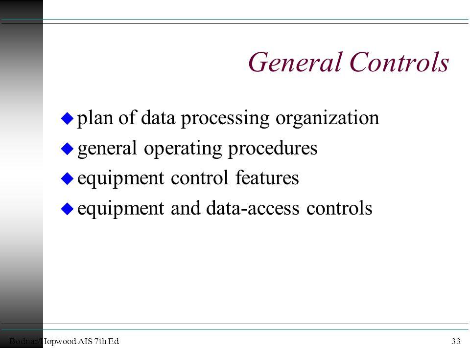 Bodnar/Hopwood AIS 7th Ed33 General Controls u plan of data processing organization u general operating procedures u equipment control features u equipment and data-access controls