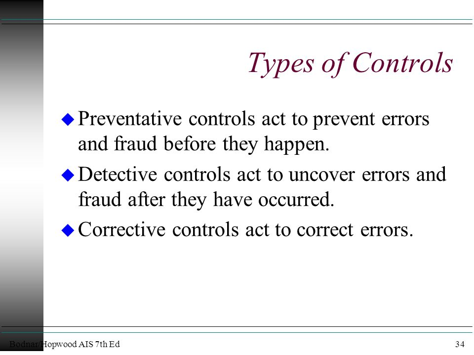 Bodnar/Hopwood AIS 7th Ed34 Types of Controls u Preventative controls act to prevent errors and fraud before they happen.