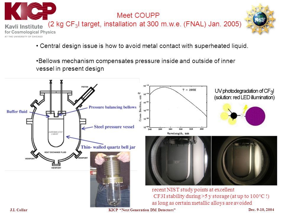 """Dec. 9-10, 2004 J.I. CollarKICP """"Next Generation DM Detectors"""" recent NIST study points at excellent CF3I stability during >5 y storage (at up to 100°"""