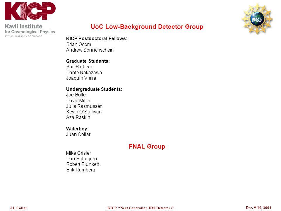 "Dec. 9-10, 2004 J.I. CollarKICP ""Next Generation DM Detectors"" UoC Low-Background Detector Group KICP Postdoctoral Fellows: Brian Odom Andrew Sonnensc"