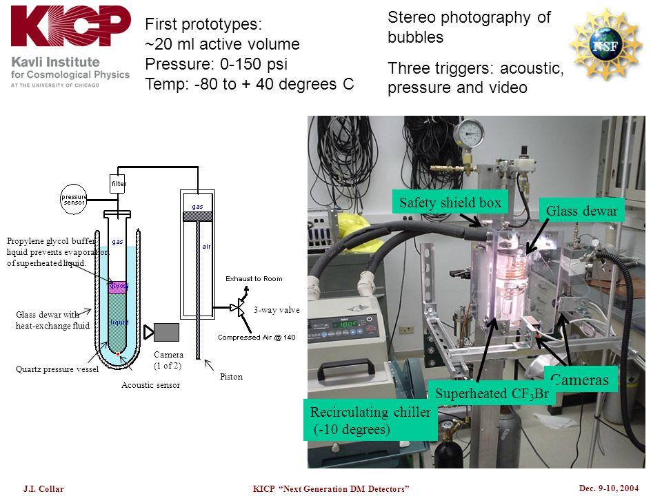 "Dec. 9-10, 2004 J.I. CollarKICP ""Next Generation DM Detectors"" Recirculating chiller (-10 degrees) Glass dewar Cameras Safety shield box Superheated C"