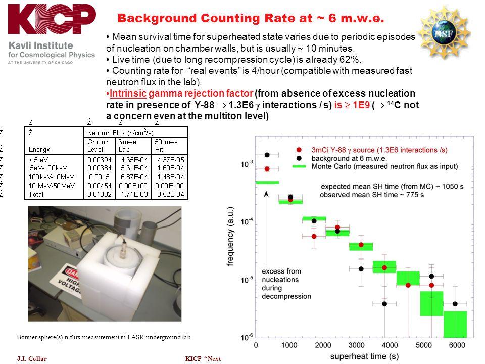 "Dec. 9-10, 2004 J.I. CollarKICP ""Next Generation DM Detectors"" Background Counting Rate at ~ 6 m.w.e. Bonner sphere(s) n flux measurement in LASR unde"