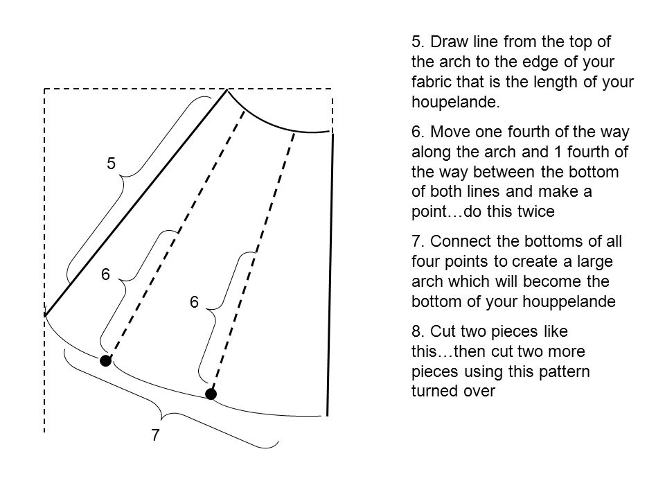 5. Draw line from the top of the arch to the edge of your fabric that is the length of your houpelande. 6. Move one fourth of the way along the arch a