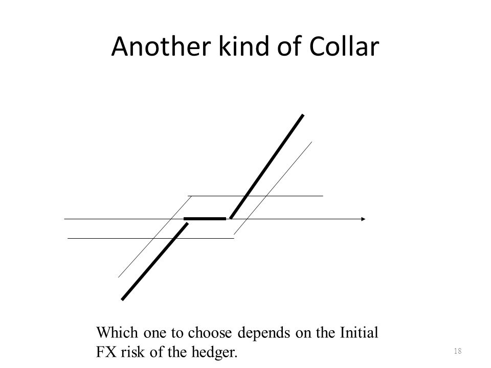 Another kind of Collar 18 Which one to choose depends on the Initial FX risk of the hedger.