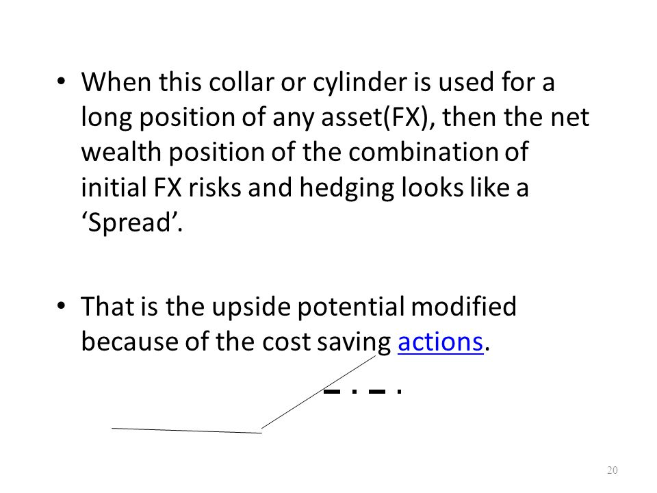 When this collar or cylinder is used for a long position of any asset(FX), then the net wealth position of the combination of initial FX risks and hed