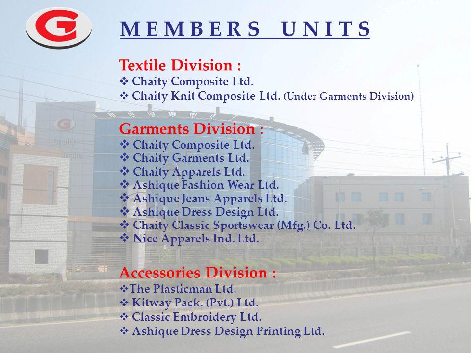 M E M B E R S U N I T S Textile Division :  Chaity Composite Ltd.