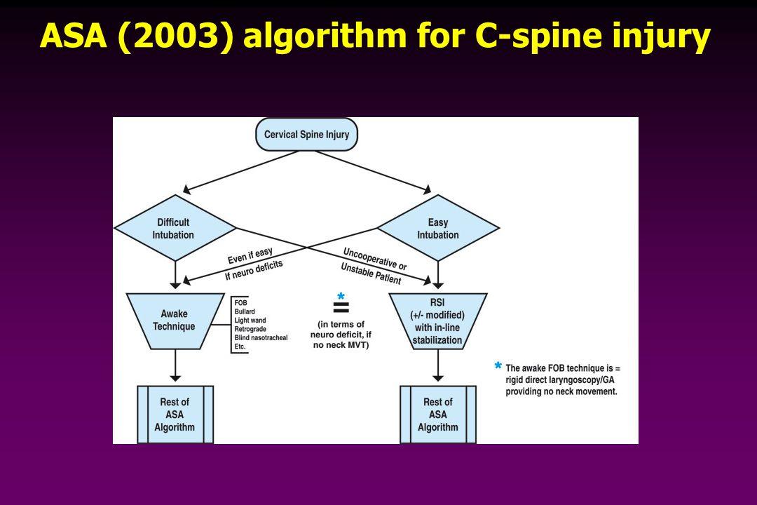 ASA (2003) algorithm for C-spine injury