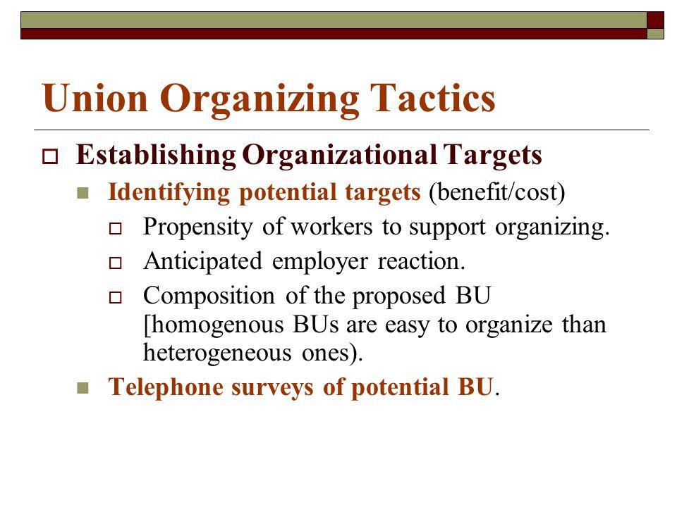 Union Organizing Tactics  Initial Contacts Intelligence gathering.
