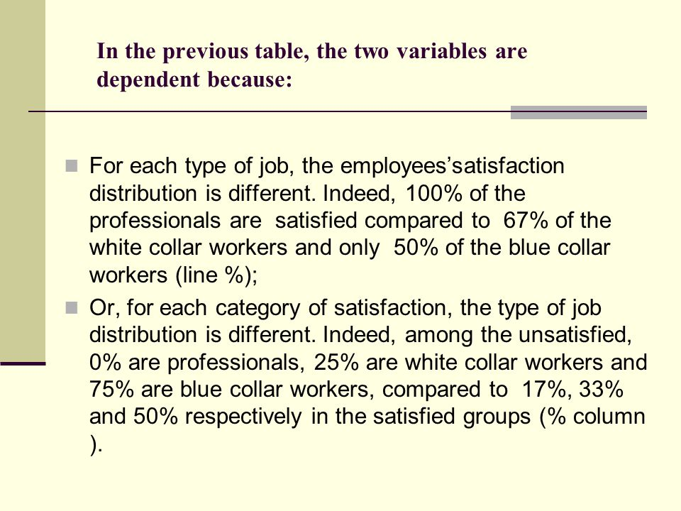 In the previous table, the two variables are dependent because: For each type of job, the employees'satisfaction distribution is different.