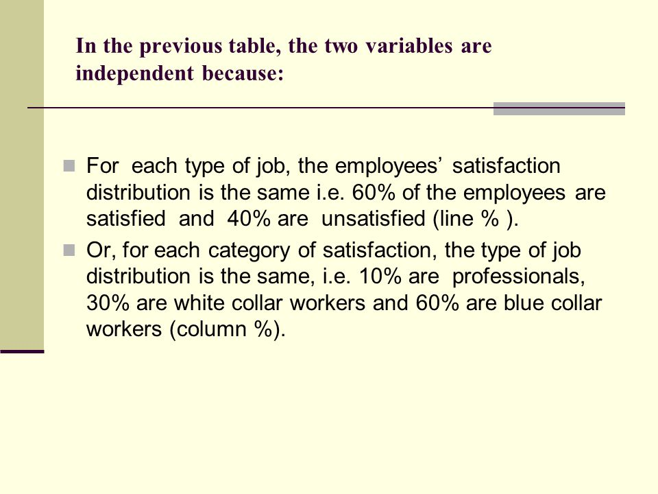 In the previous table, the two variables are independent because: For each type of job, the employees' satisfaction distribution is the same i.e.