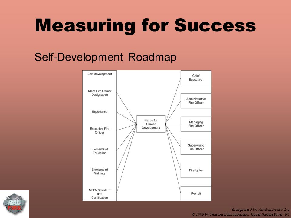 Bruegman, Fire Administration 2/e © 2009 by Pearson Education, Inc., Upper Saddle River, NJ Measuring for Success Self-Development Roadmap