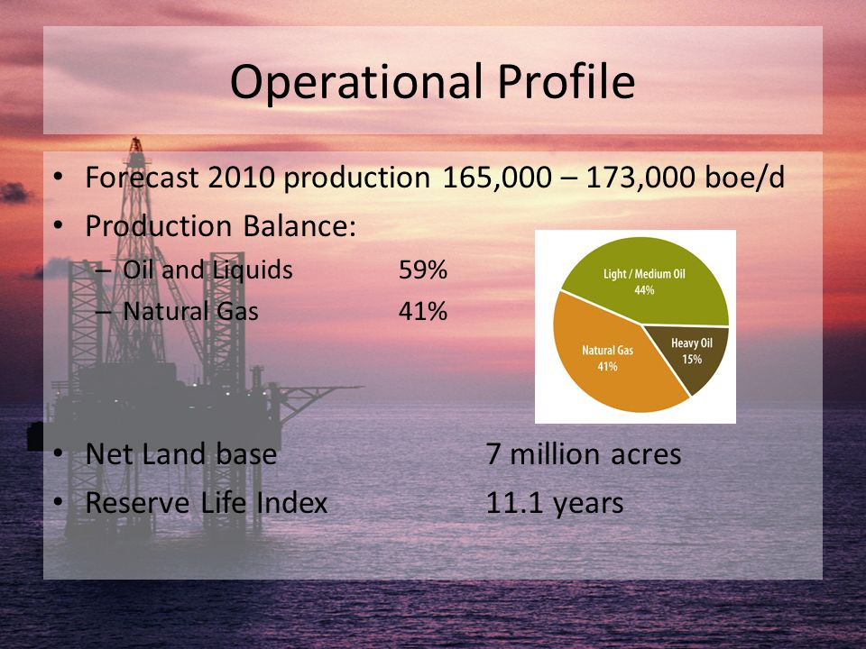 Operational Profile Forecast 2010 production 165,000 – 173,000 boe/d Production Balance: – Oil and Liquids59% – Natural Gas 41% Net Land base7 million
