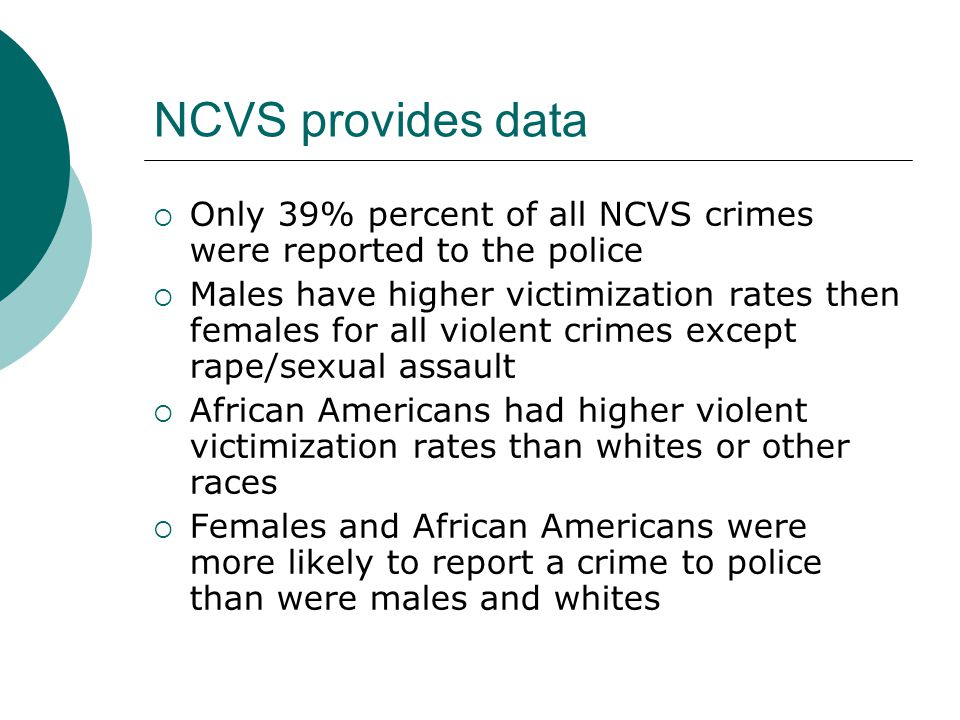  Only 39% percent of all NCVS crimes were reported to the police  Males have higher victimization rates then females for all violent crimes except rape/sexual assault  African Americans had higher violent victimization rates than whites or other races  Females and African Americans were more likely to report a crime to police than were males and whites NCVS provides data