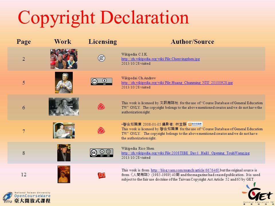 Copyright Declaration PageWork LicensingAuthor/Source 2 Wikipedia C.I.K.