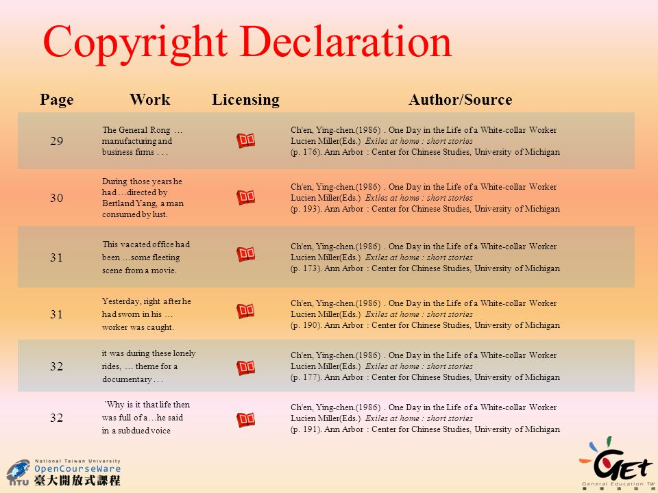 Copyright Declaration PageWork LicensingAuthor/Source 29 The General Rong … manufacturing and business firms...