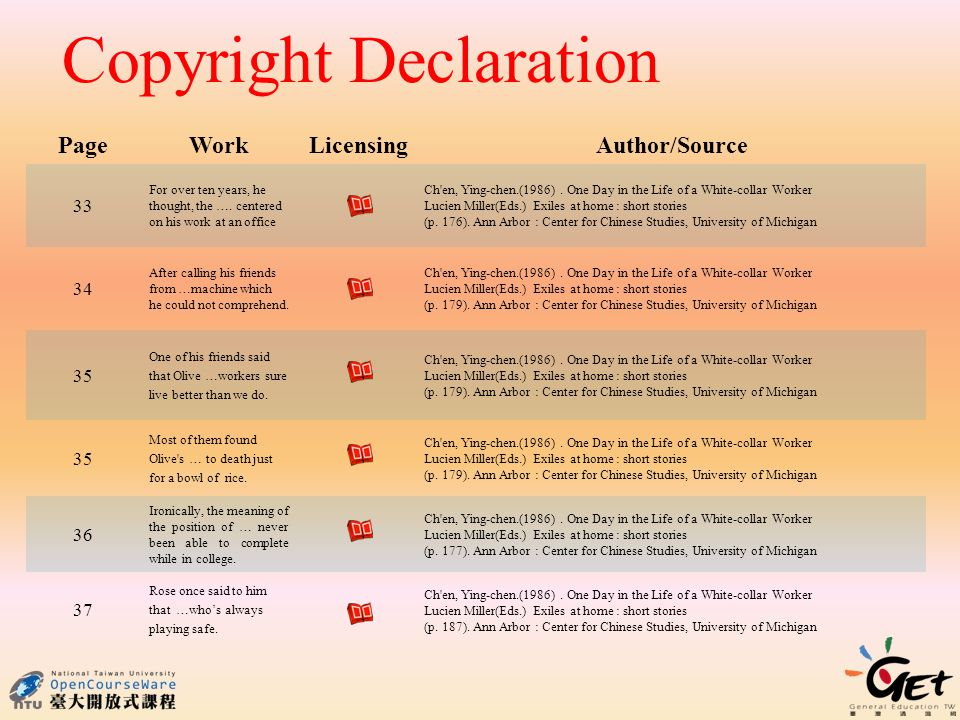 Copyright Declaration PageWork LicensingAuthor/Source 33 For over ten years, he thought, the ….