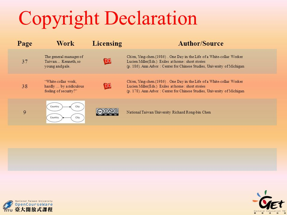 Copyright Declaration PageWork LicensingAuthor/Source 37 The general manager of Taiwan...
