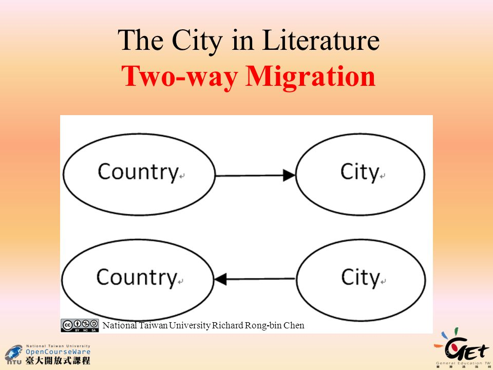 9 The City in Literature Two-way Migration National Taiwan University Richard Rong-bin Chen