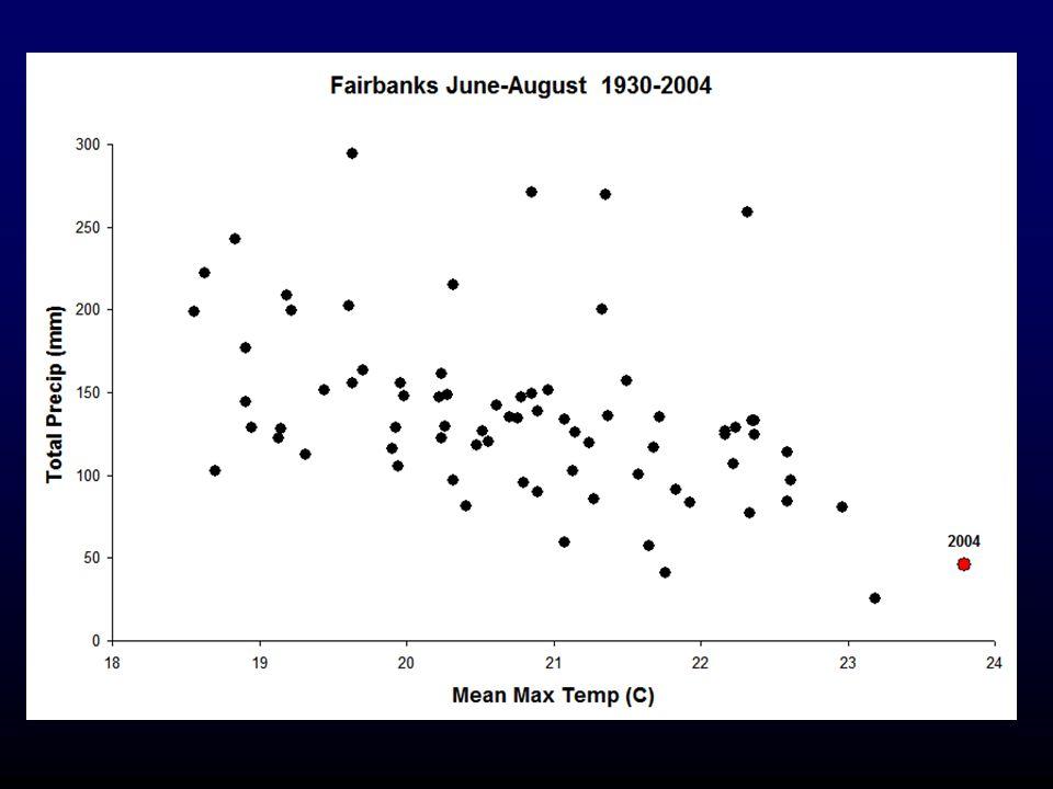 2 Upland Black Spruce Burns Yukon Charley 1999 Fire start mid-June NBR 9-Sept CBI-NBR trend: R 2 = 0.81, n=32 R 2 = 0.64, n=47 Boundary 2004 Fire start mid-June NBR 6-Sept CBI-NBR trend: R 2 = 0.30, n=32 R 2 = 0.43, n=28 R 2 = 0.29, n=73