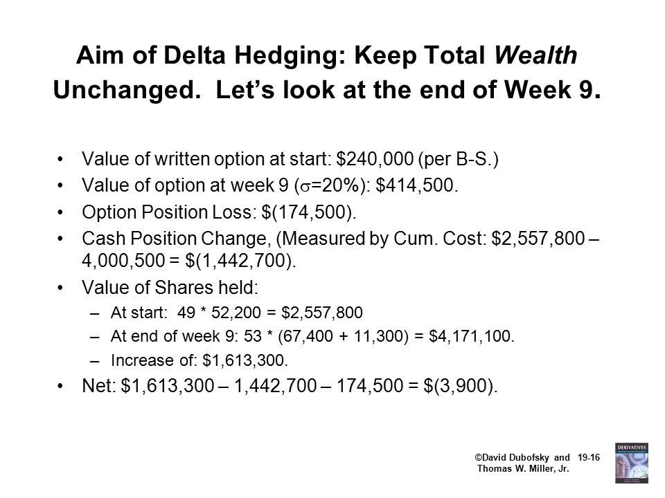 ©David Dubofsky and 19-16 Thomas W.Miller, Jr. Aim of Delta Hedging: Keep Total Wealth Unchanged.