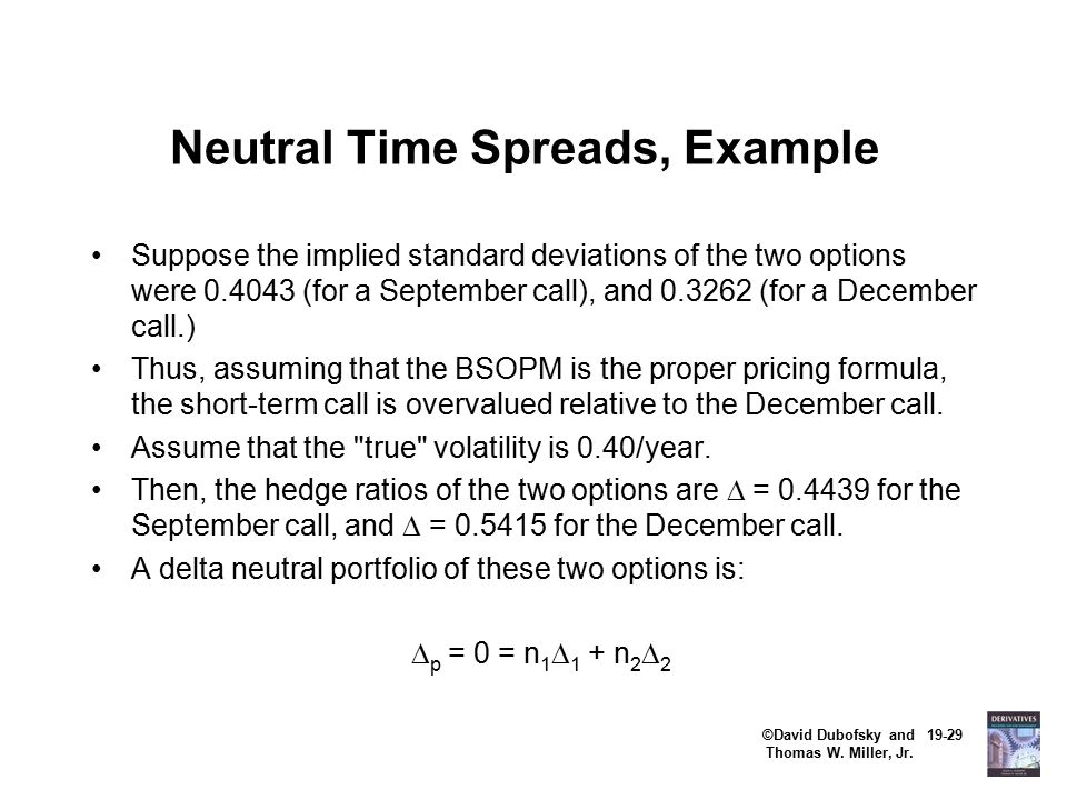 ©David Dubofsky and 19-29 Thomas W. Miller, Jr. Neutral Time Spreads, Example Suppose the implied standard deviations of the two options were 0.4043 (