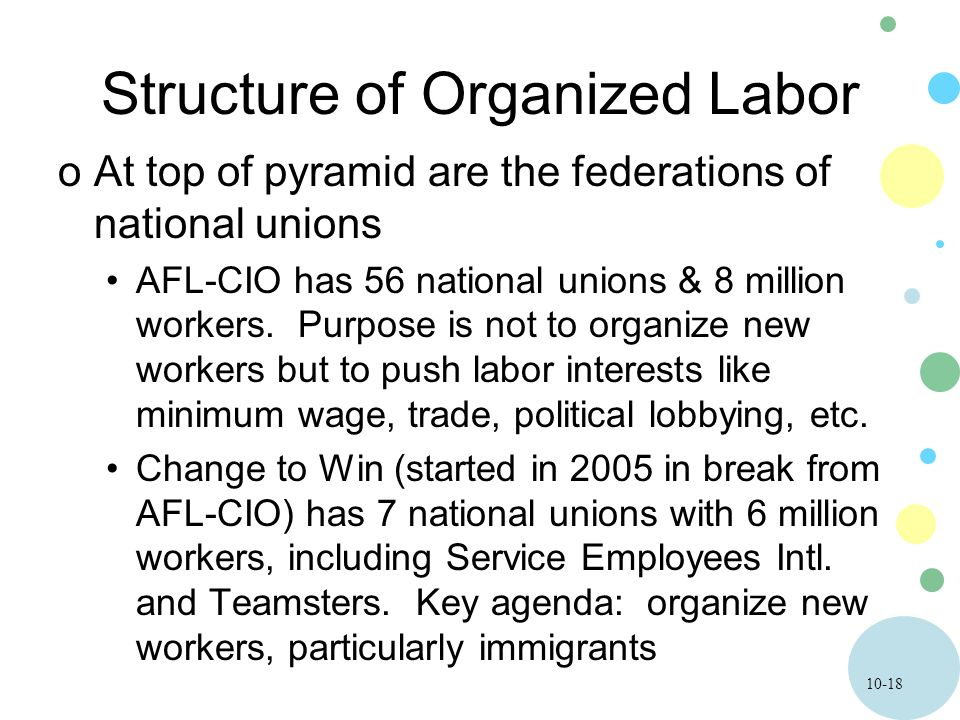 10-18 Structure of Organized Labor oAt top of pyramid are the federations of national unions AFL-CIO has 56 national unions & 8 million workers. Purpo