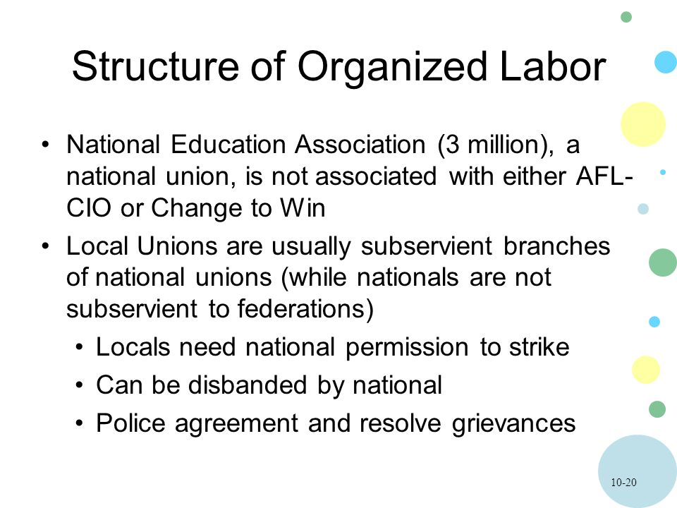 10-20 Structure of Organized Labor National Education Association (3 million), a national union, is not associated with either AFL- CIO or Change to W