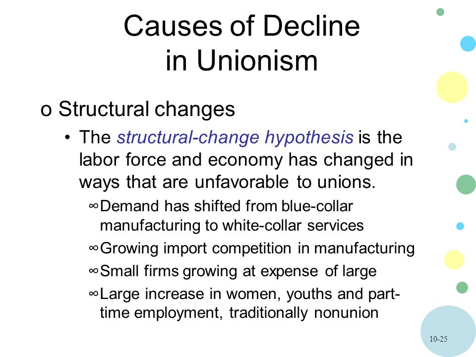 10-25 Causes of Decline in Unionism oStructural changes The structural-change hypothesis is the labor force and economy has changed in ways that are u
